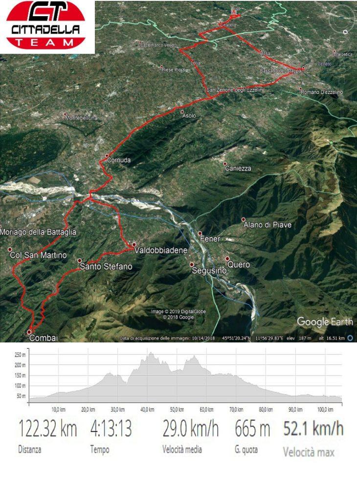 Cittadella Team 27/04/2019:Fontaniva-Bassano-Cornuda-Valdobbiadene-Guia-Combai-Col S.MartinoVidor-Asolo-Cittadella pitstop birretta da Ale-Fontaniva